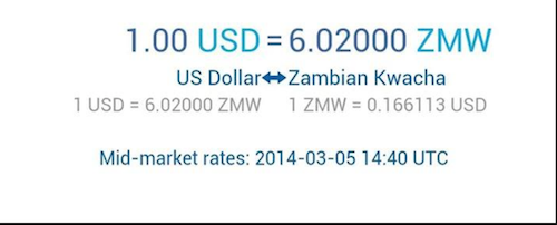 One dollar now fetches K6000