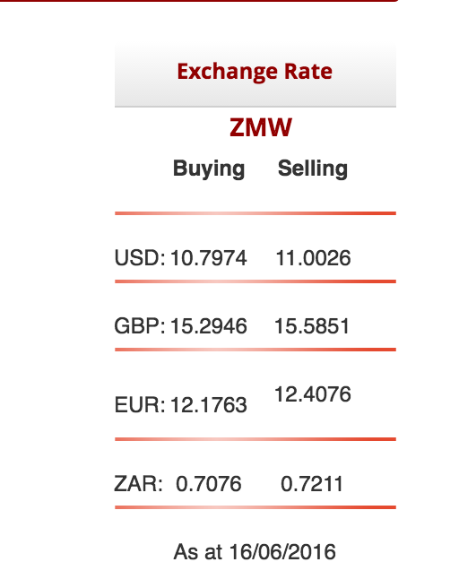 Kwacha racing toward K12 per Dollar