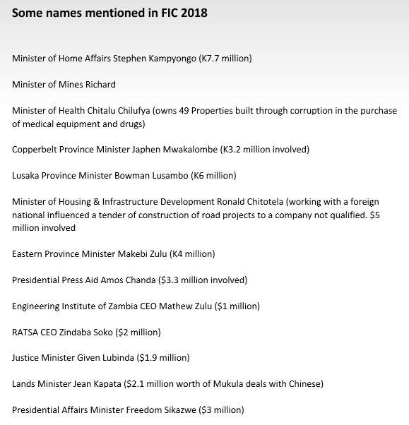 Here are some of the 2018 money launderers