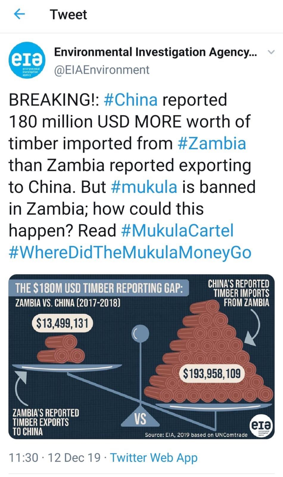 Who sold the $180m worthy of Mukula to China?