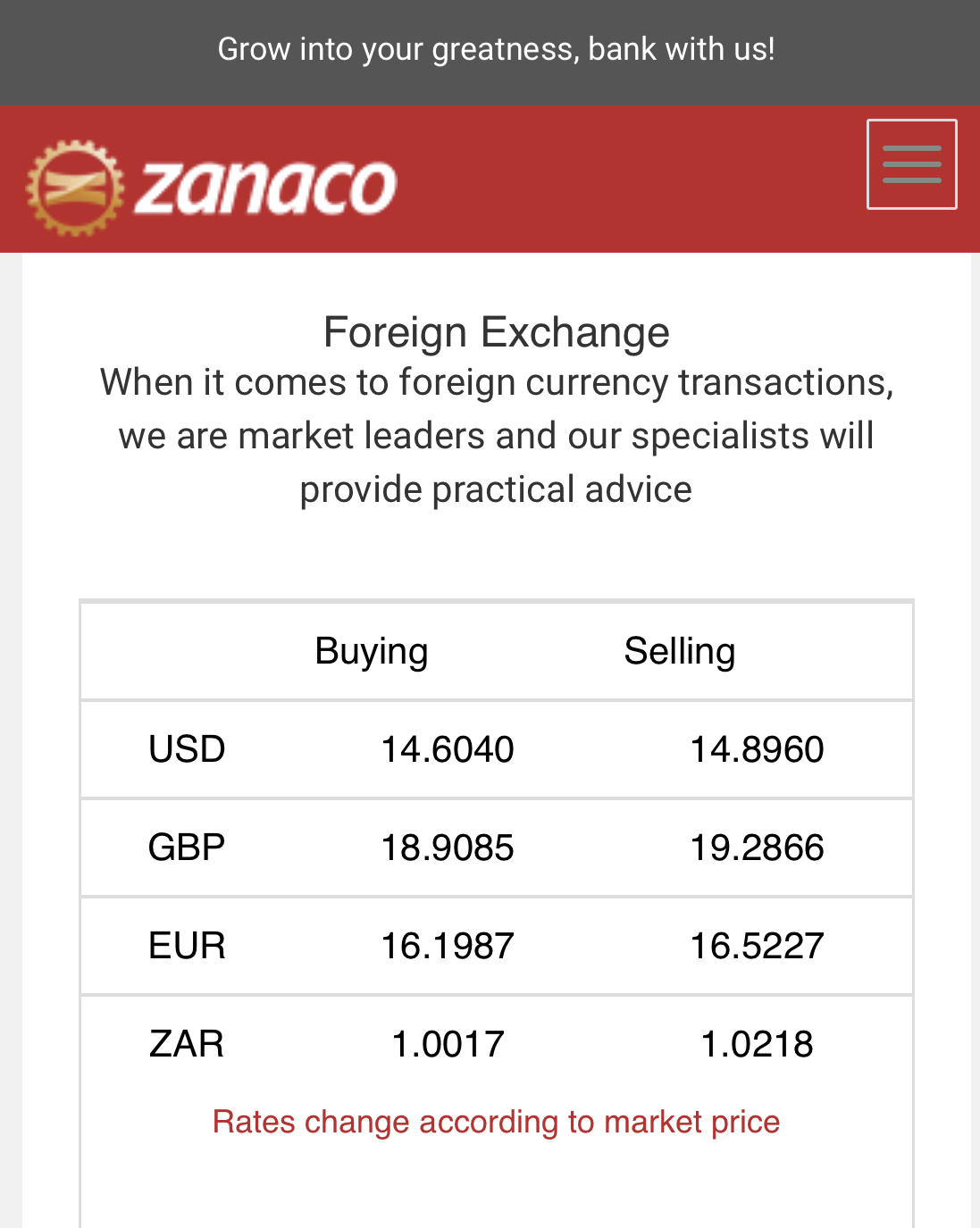 Kwacha loses more value