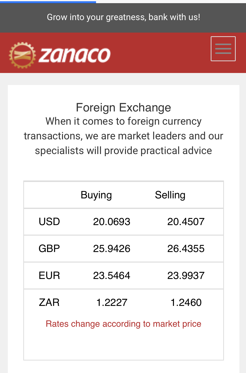 Kwacha collapses further
